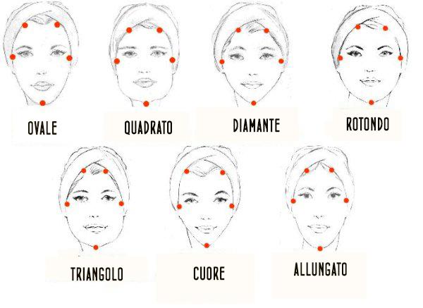 Taglio di capelli per forma del viso