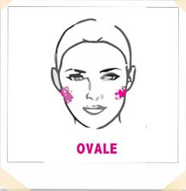 ovale