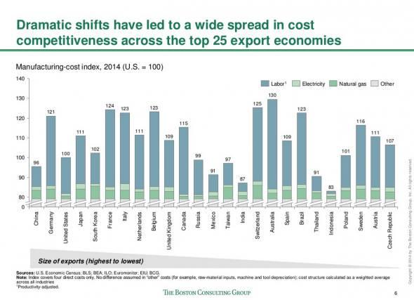 i costi di produzione del manifatturiero in italia, francia e germania