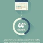 iphone ebay 2