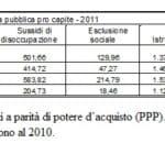 spesa pubblica grasso che cola 3