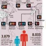 ebola europa