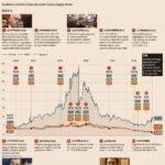grecia voto euro