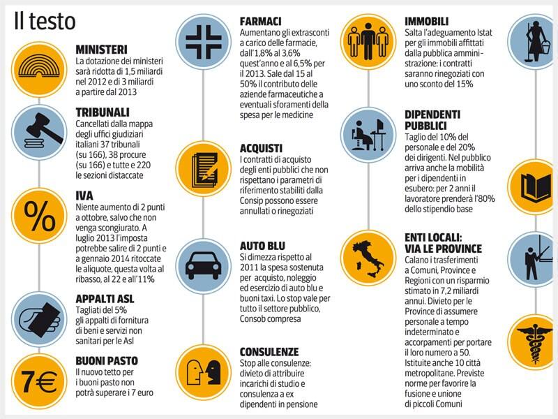 Spending review, il lavoro di Cottarelli (Corriere della Sera)
