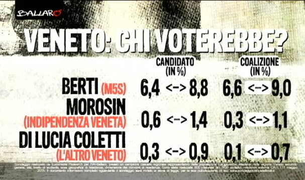 sondaggi elezioni regionali 2015 veneto 1