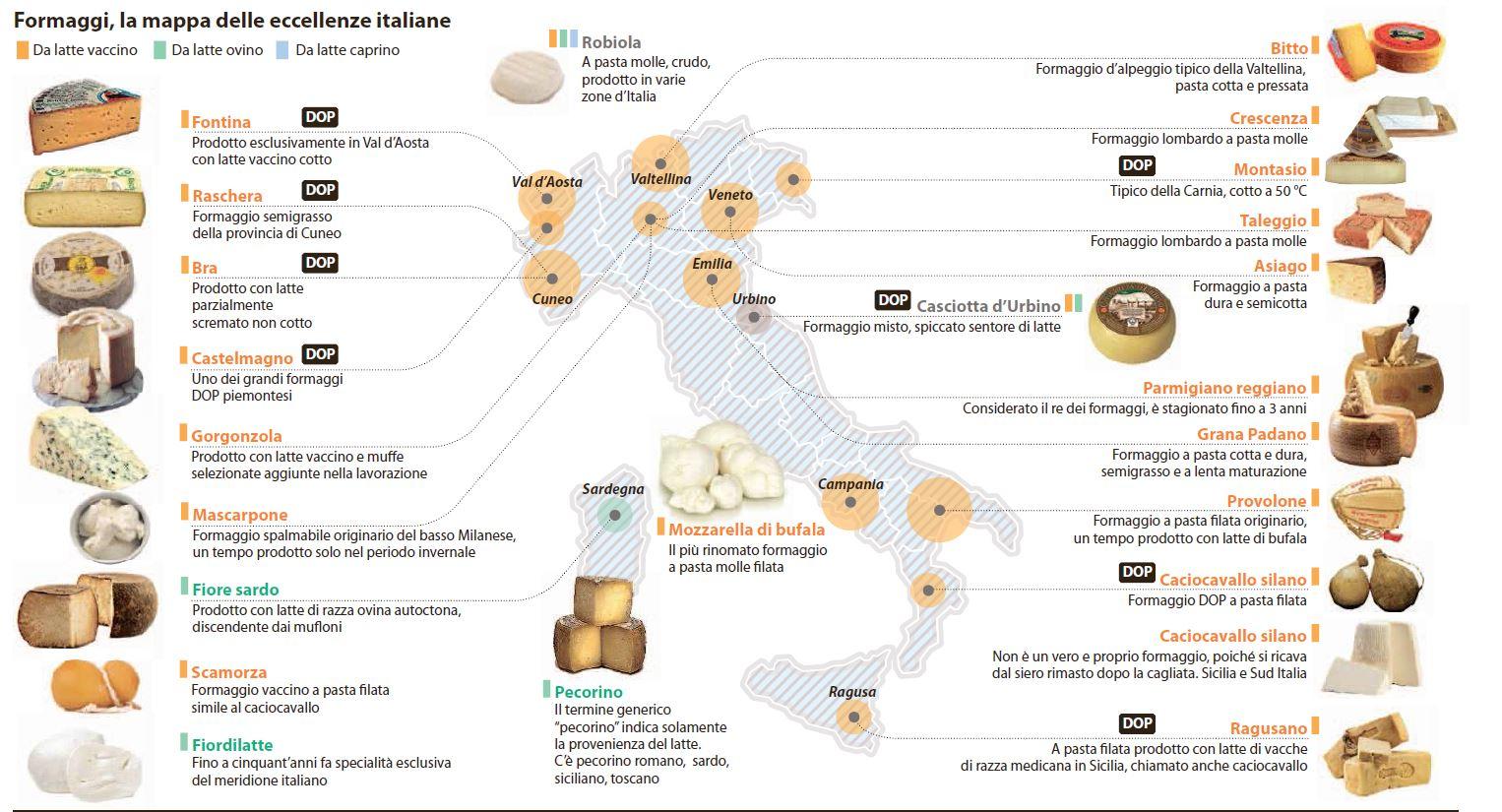 Le eccellenze casearie italiane, secondo la Coldiretti la qualità della Dop ora è a rischio (fonte: La Repubblica)