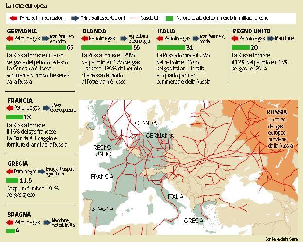 quanto ci costa embargo russia 2