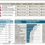 pensioni flessibilità 15