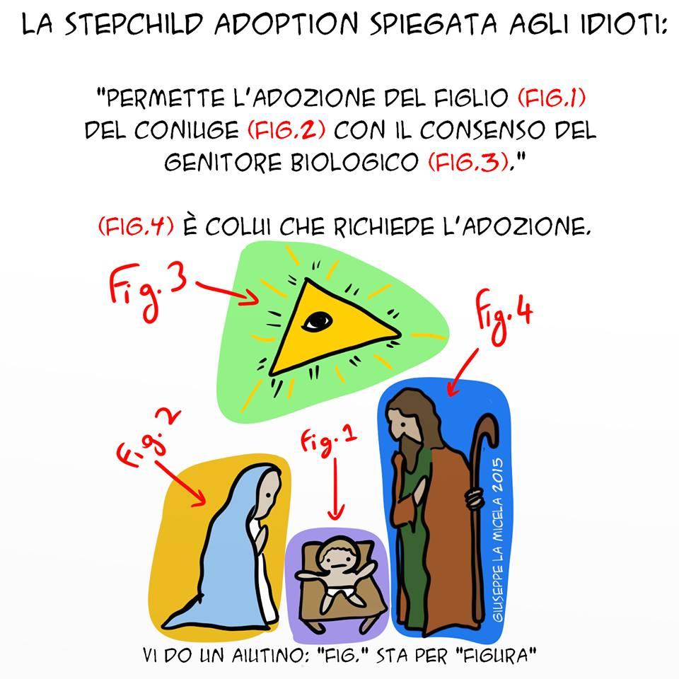 stepchild adoption gender cirinnà - 1
