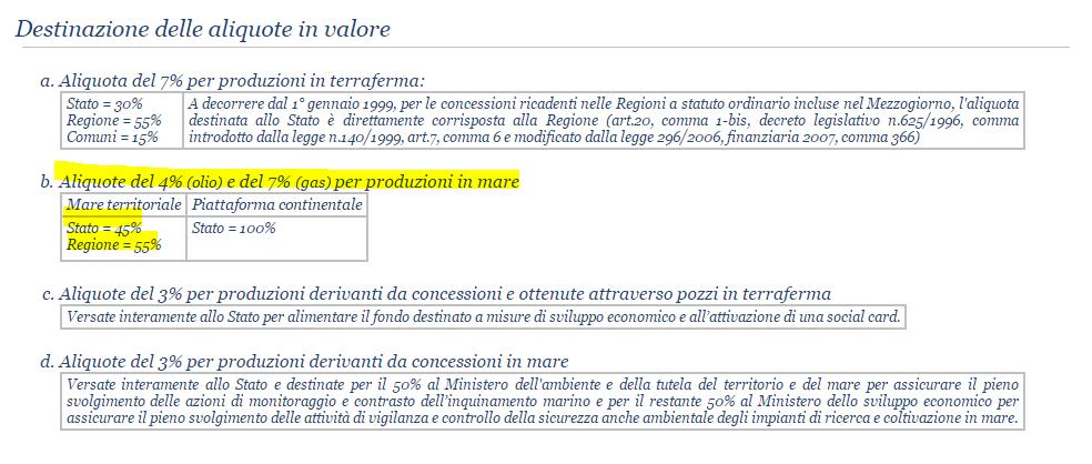 royalties compagnie petrolifere trivelle referendum 17 aprile - 2