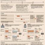 anticipo pensioni penalizzazioni
