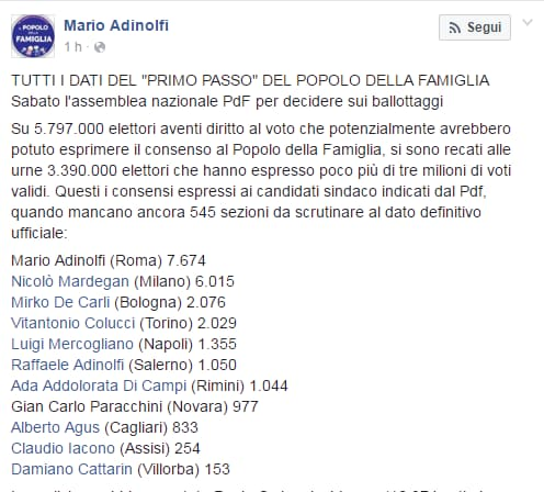 casapound mario adinolfi amministrative roma 2016 - 2