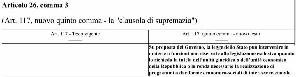 riforma titolo v legislazione concorrente clausola supremazia