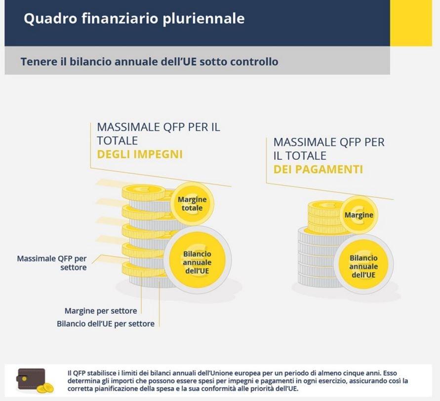 veto italia bilancio ue quadro-finanziario-pluriennale