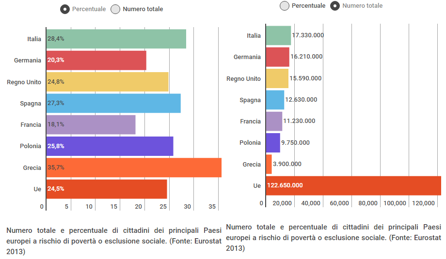 reddito di cittadinanza quanto costa - 4