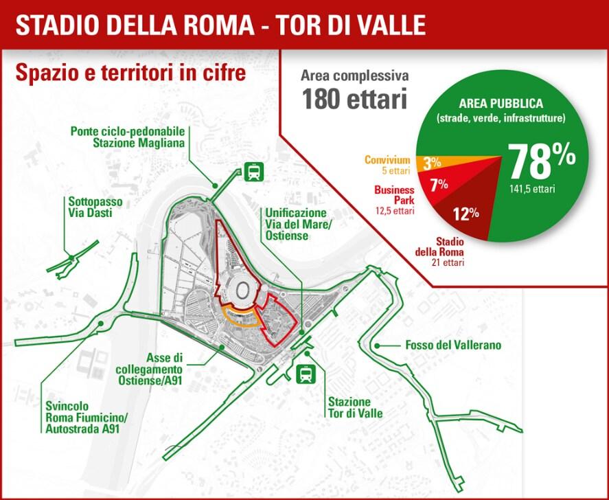 stadio della roma tor di valle prg
