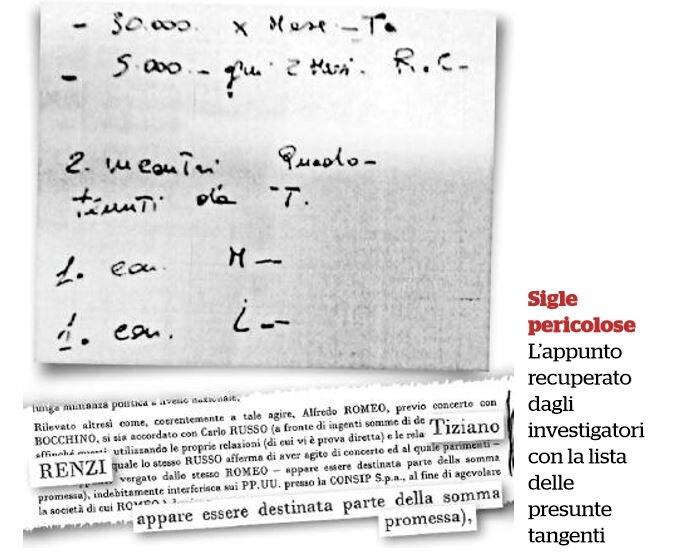pizzino tiziano renzi 30000 euro 1