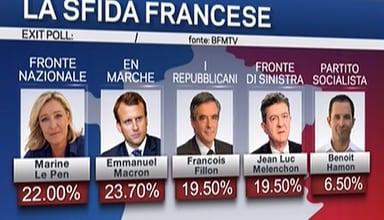 elezioni francia macron marine le pen 1