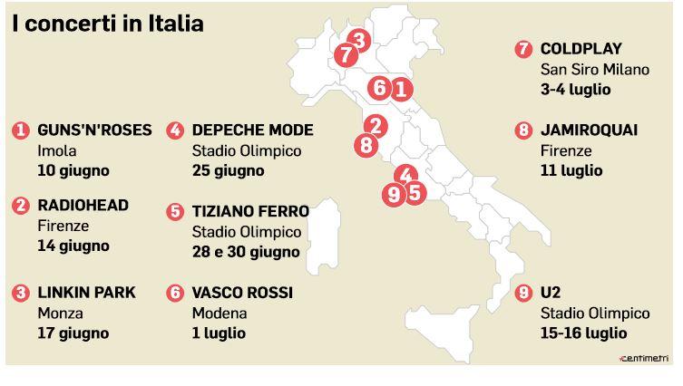 concerti italia rischio