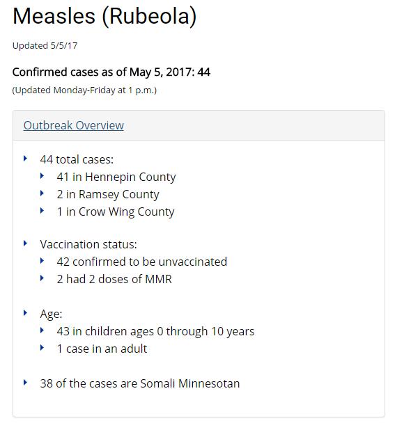 epidemia morbillo antivax somalia minnesota - 2
