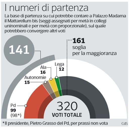 rosatellum legge elettorale