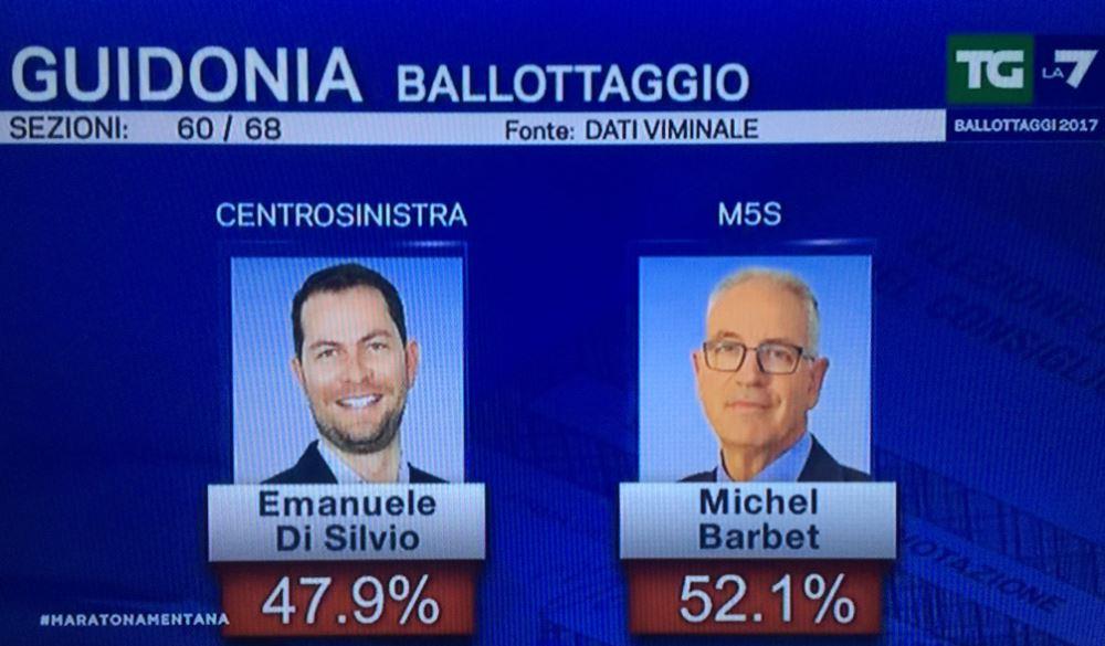 ballottaggi exit poll 3