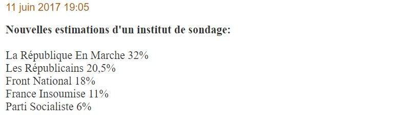 exit poll francia rtbf