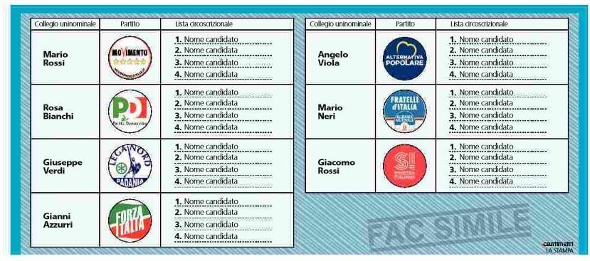 legge elettorale scheda elettorale