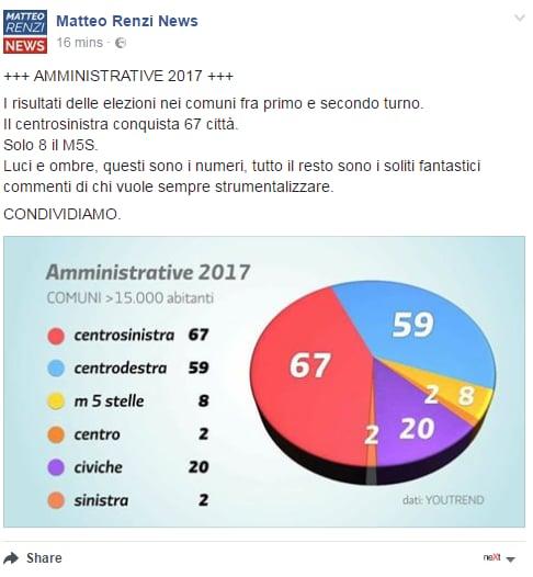 matteo renzi news ballottaggio amministrative - 1