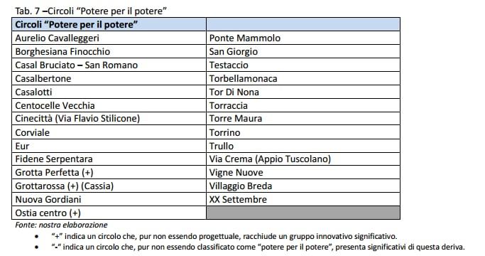 pd roma orfini circoli - 4