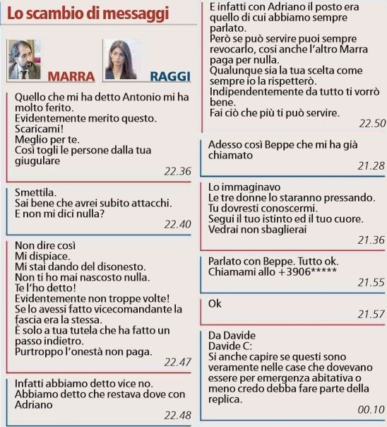 virginia raggi chat raffaele marra 1