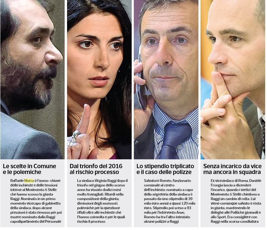 virginia raggi chat raffaele marra 2