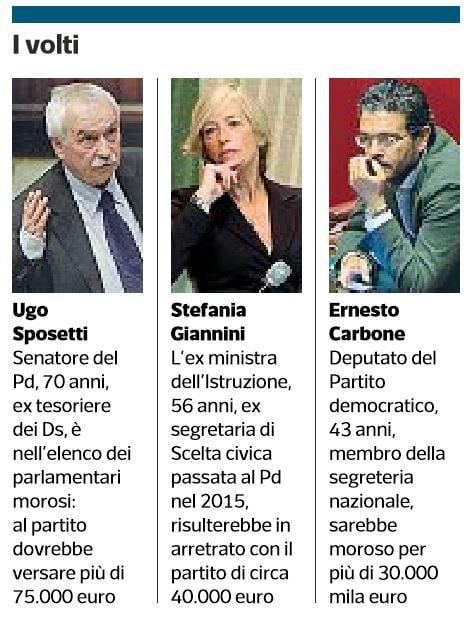 La lista dei deputati e senatori pd morosi nextquotidiano for Deputati pd