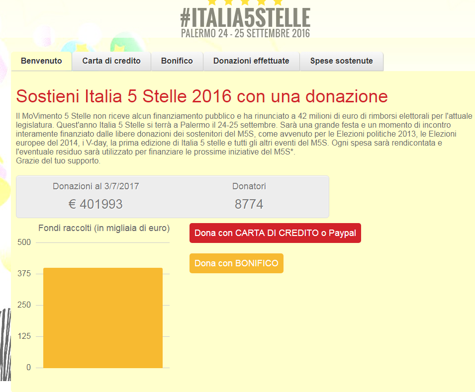 italia a 5 stelle rimborsi - 1