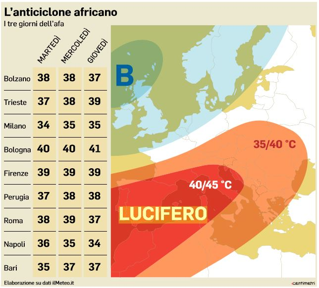 meteo roma 40 gradi