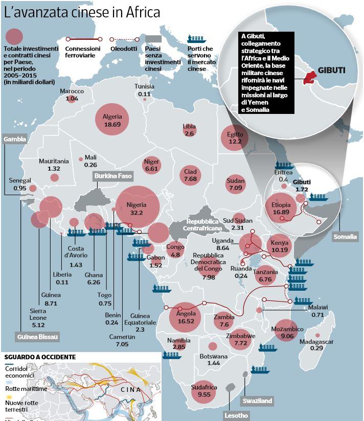 l'avanzata cinese in africa