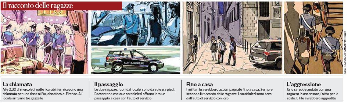 carabinieri americane stupro firenze