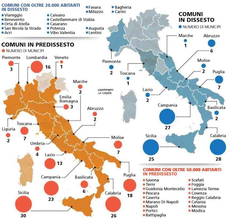 comuni in predissesto napoli roma torino