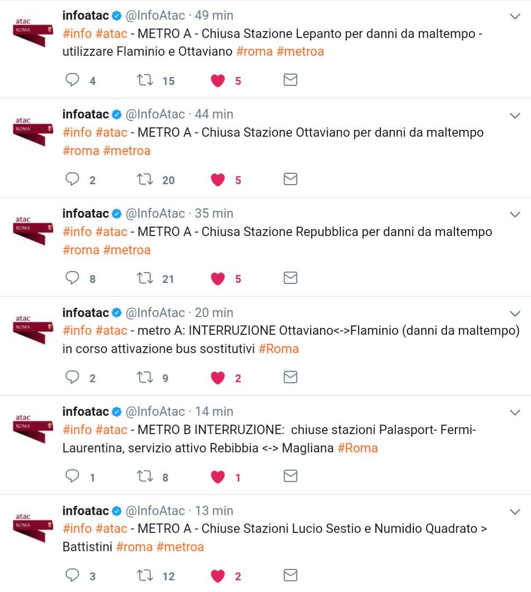 infoatac metro roma