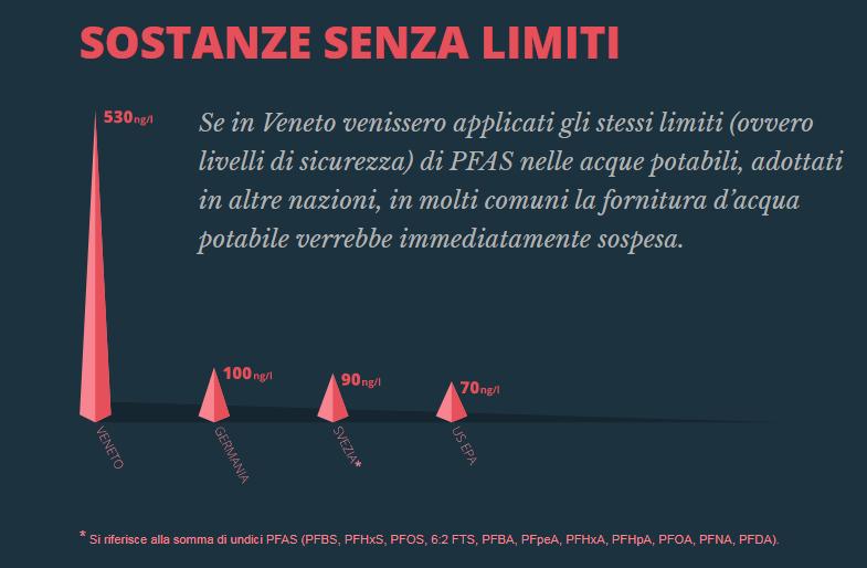 pfas limiti contaminazione veneto miteni - 3