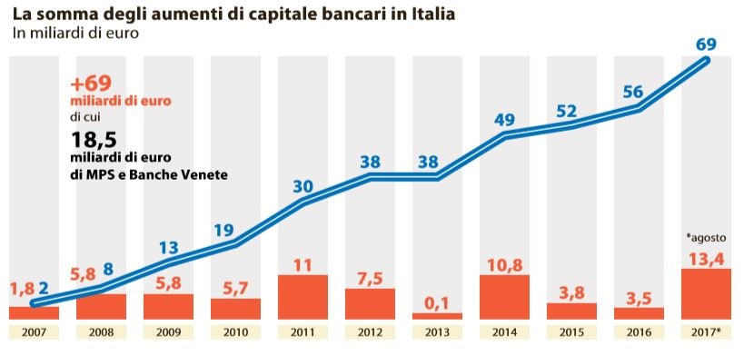 bankitalia accuse 1
