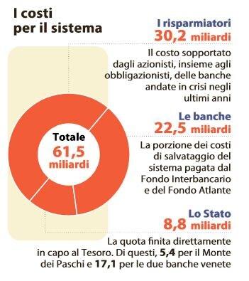 bankitalia accuse 2