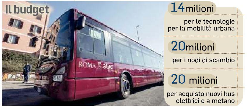 comune soldi bus