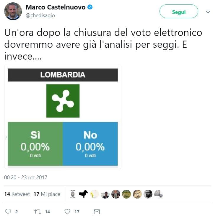 referendum lombardia 2
