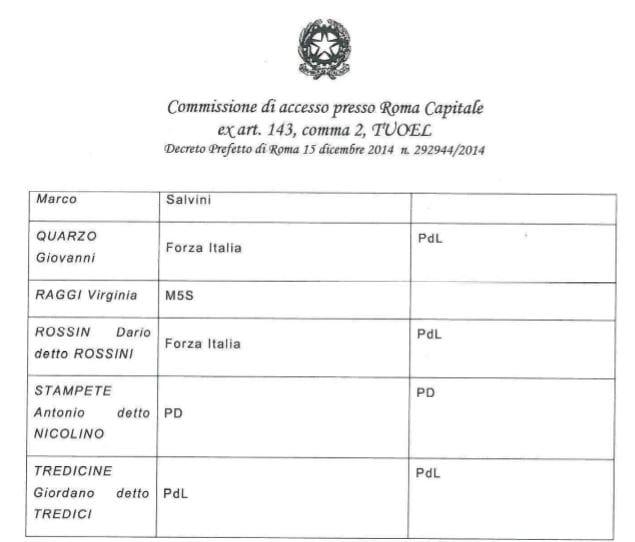 relazione mafia capitale 2