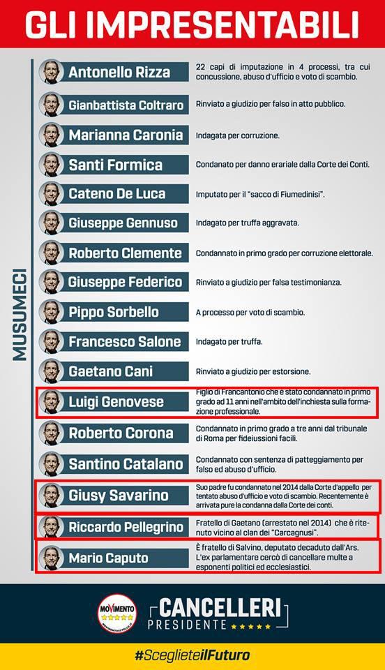 storace fratello gennaro pedofilia - 5