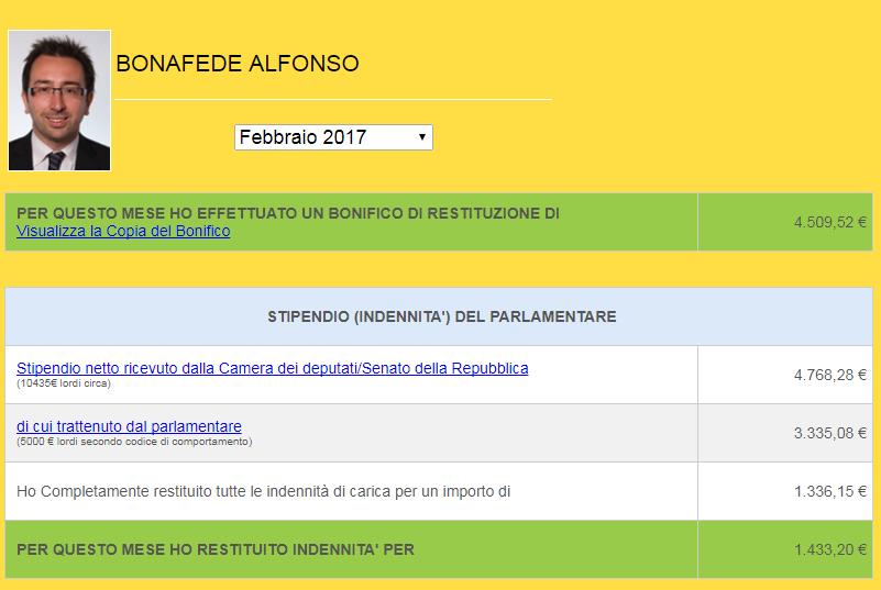 alfonso bonafede rendiconto - 2