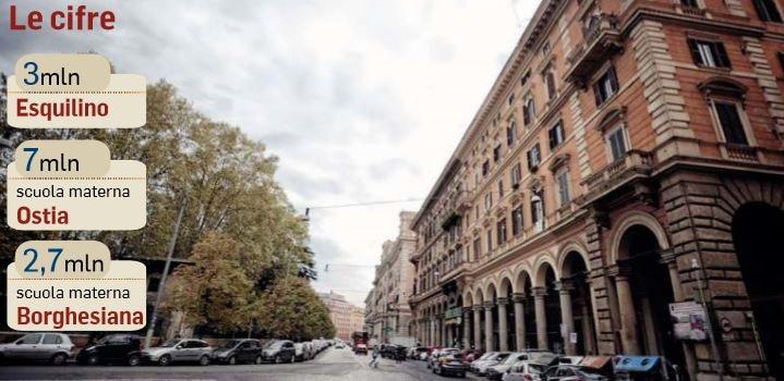 comune progetti piano di riqualificazione urbana