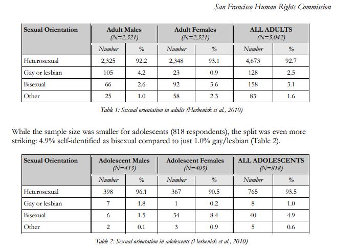 progress test medicina omosessualità polemica - 5