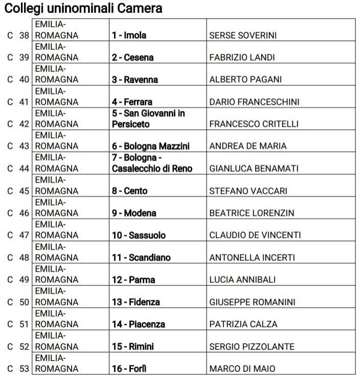 candidati pd camera senato emilia romagna 1